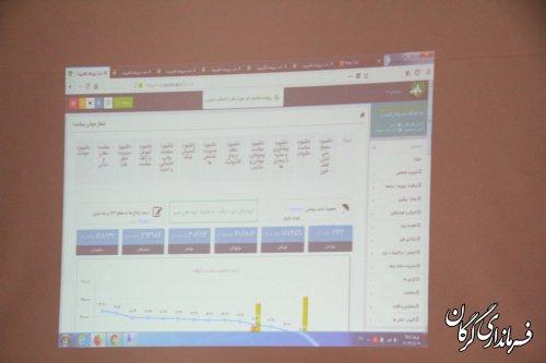 اولین مرکز نوآوری و فن آوری حوزه سلامت در دانشگاه علوم پزشکی استان گلستان راه اندازی شد