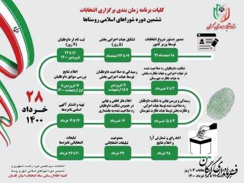 برگزاری انتخابات ششمین دوره شوراهای اسلامی روستاها